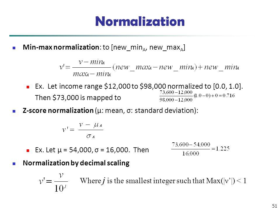 Normalization Min-max normalization: to [new_minA, new_maxA]